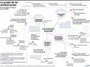 fr.shafaqna - Le graphique : Le projet de loi antiterroriste