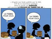 fr.shafaqna - La Caricature : Gaspillage Alimentaire