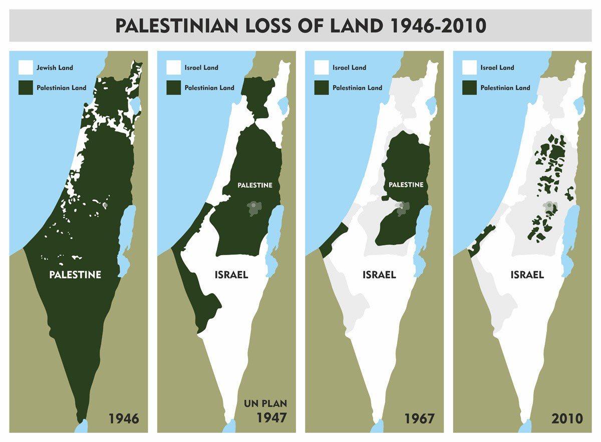 fr.shafaqna - Carte : La perte de terres palestiniennes 1946-2010